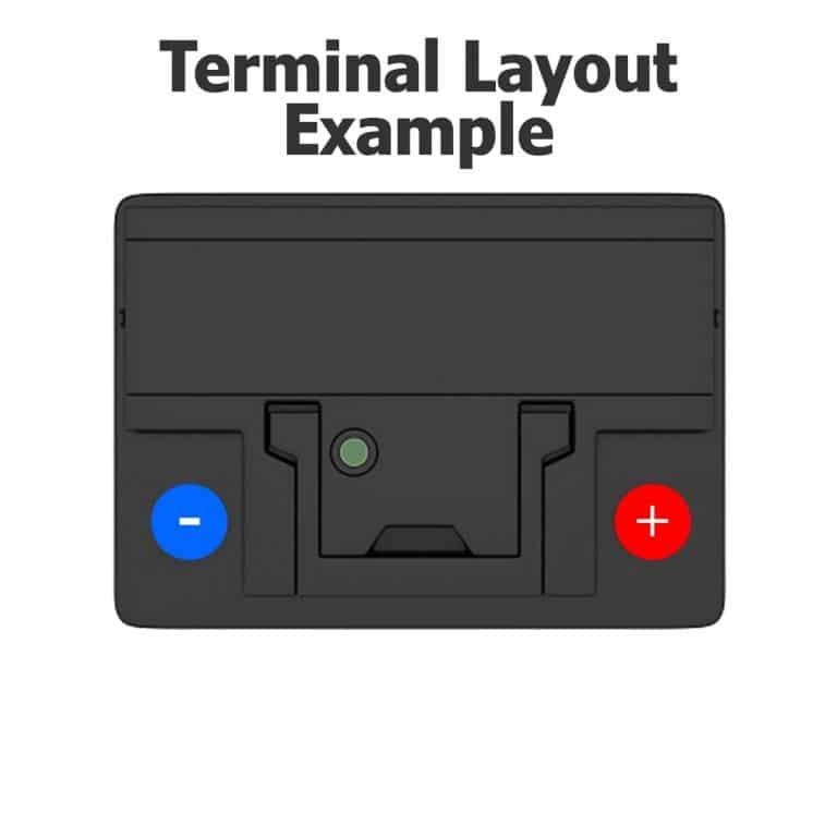 terminal layout LH