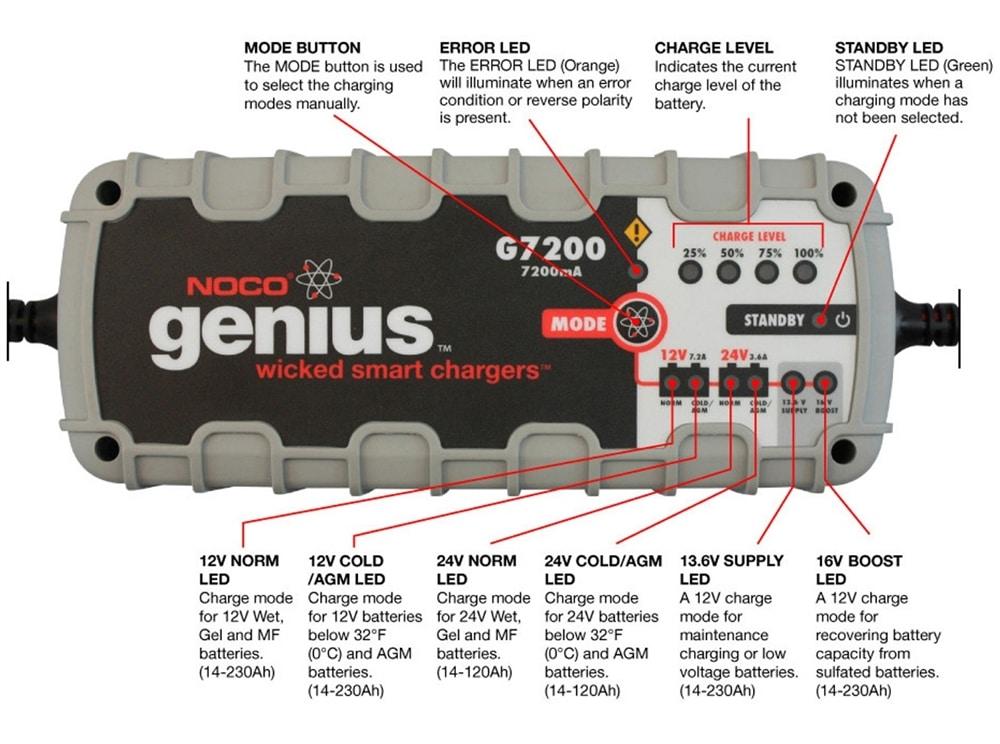 G7200 image 1